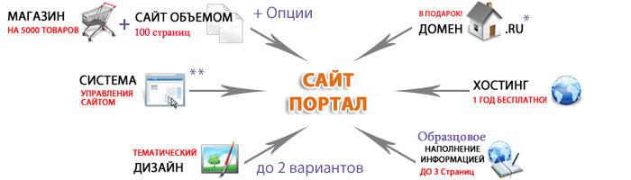 cite-portal.jpg